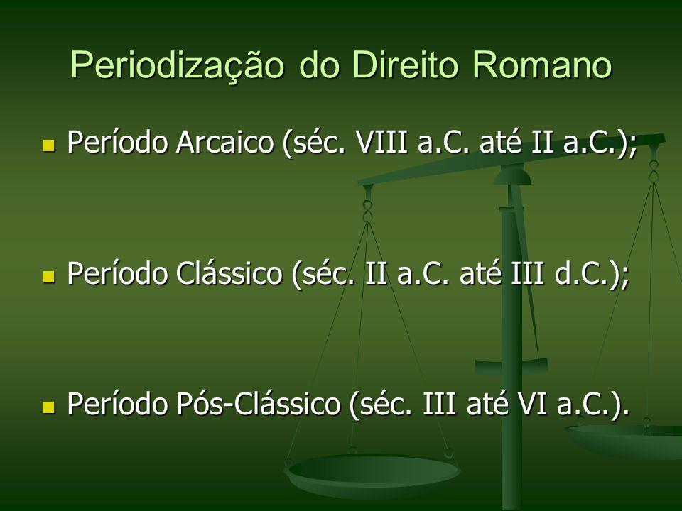 Periodização do Direito Romano