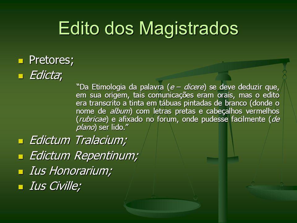 Edito dos Magistrados Pretores; Edicta; Edictum Tralacium;