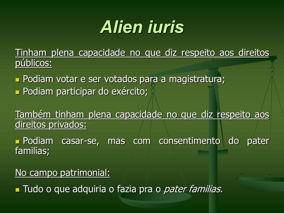Alien iuris Tinham plena capacidade no que diz respeito aos direitos públicos: Podiam votar e ser votados para a magistratura;