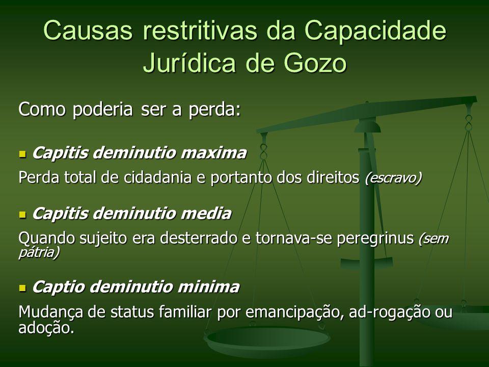 Causas restritivas da Capacidade Jurídica de Gozo