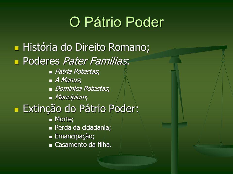O Pátrio Poder História do Direito Romano; Poderes Pater Familias: