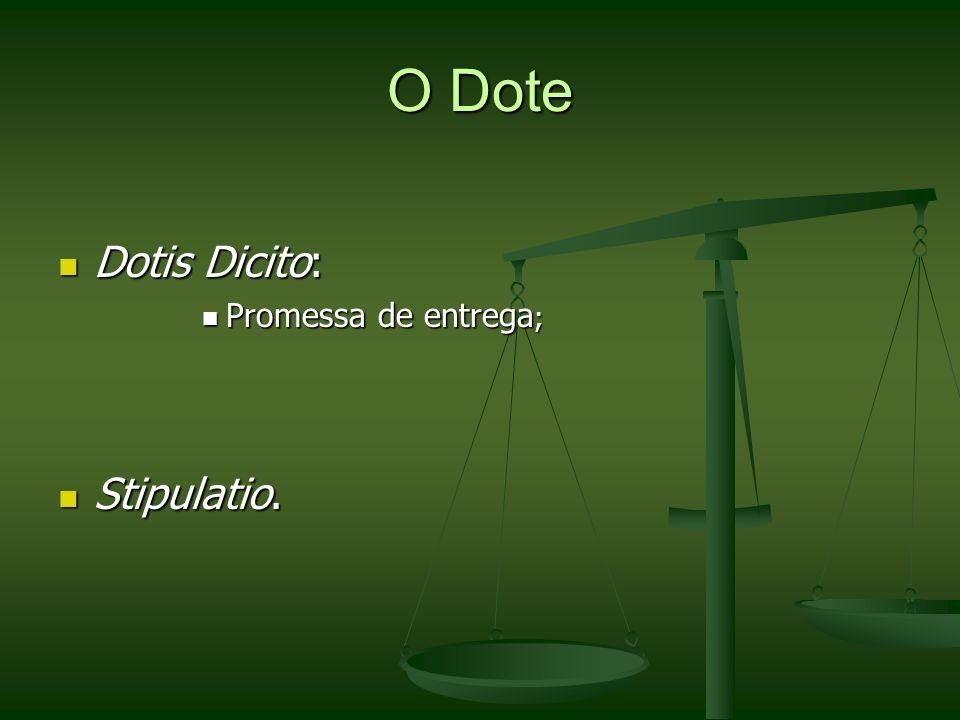 O Dote Dotis Dicito: Promessa de entrega; Stipulatio.