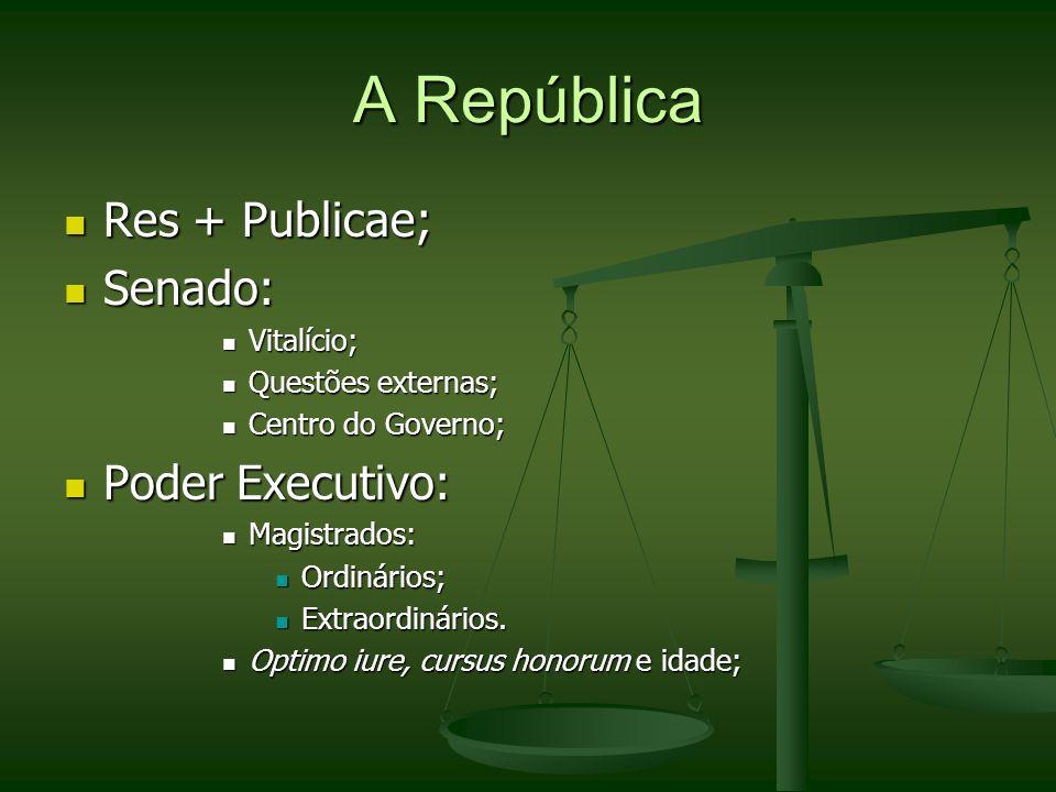 A República Res + Publicae; Senado: Poder Executivo: Vitalício;