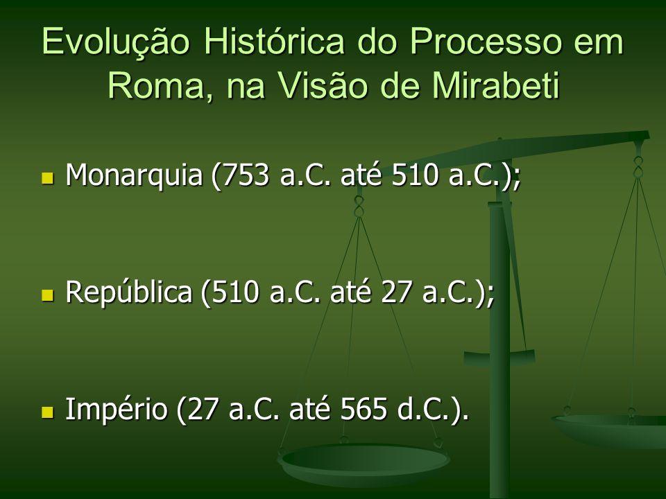 Evolução Histórica do Processo em Roma, na Visão de Mirabeti