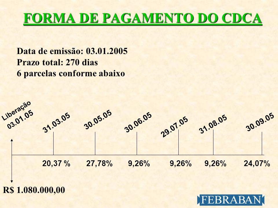 FORMA DE PAGAMENTO DO CDCA