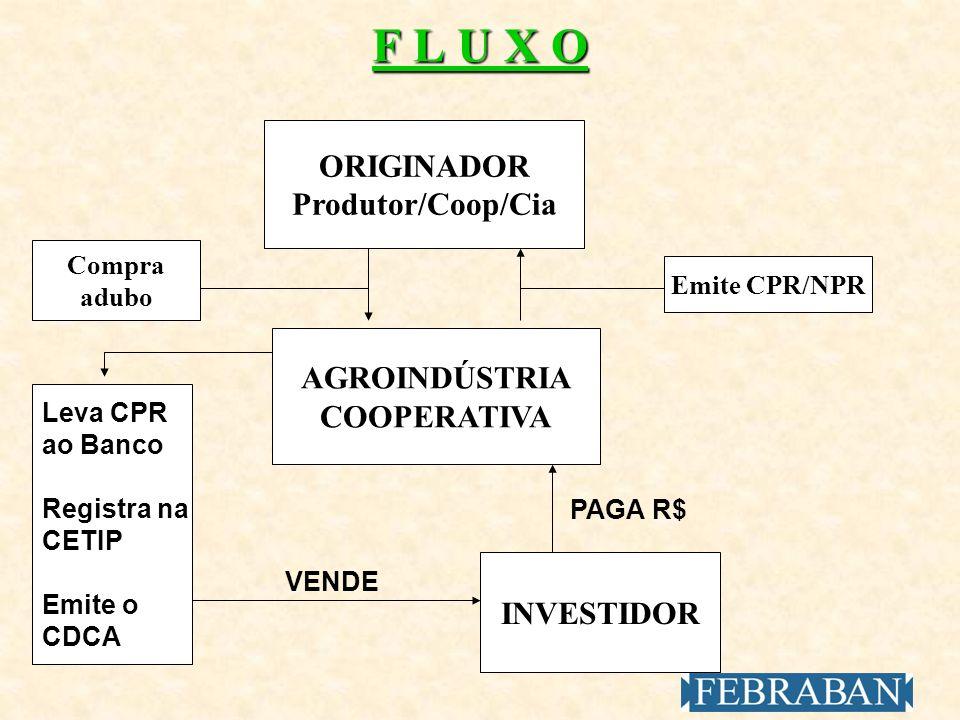 F L U X O ORIGINADOR Produtor/Coop/Cia AGROINDÚSTRIA COOPERATIVA