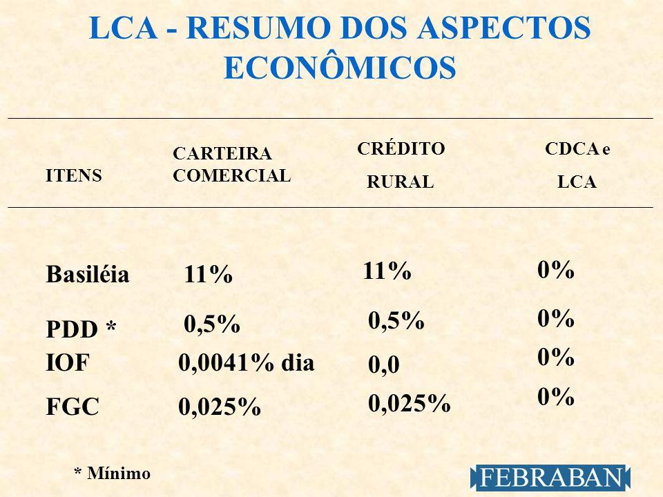 LCA - RESUMO DOS ASPECTOS ECONÔMICOS