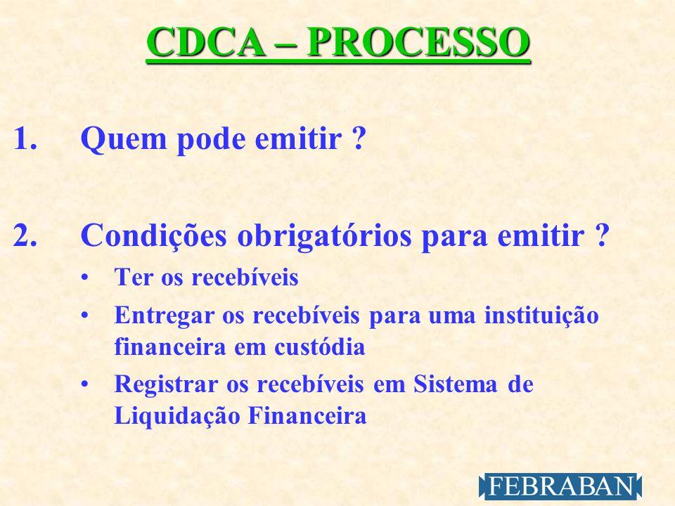 CDCA – PROCESSO 1. Quem pode emitir