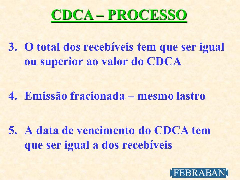CDCA – PROCESSO O total dos recebíveis tem que ser igual ou superior ao valor do CDCA. Emissão fracionada – mesmo lastro.