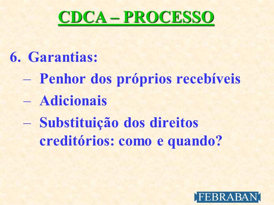 CDCA – PROCESSO Garantias: Penhor dos próprios recebíveis Adicionais