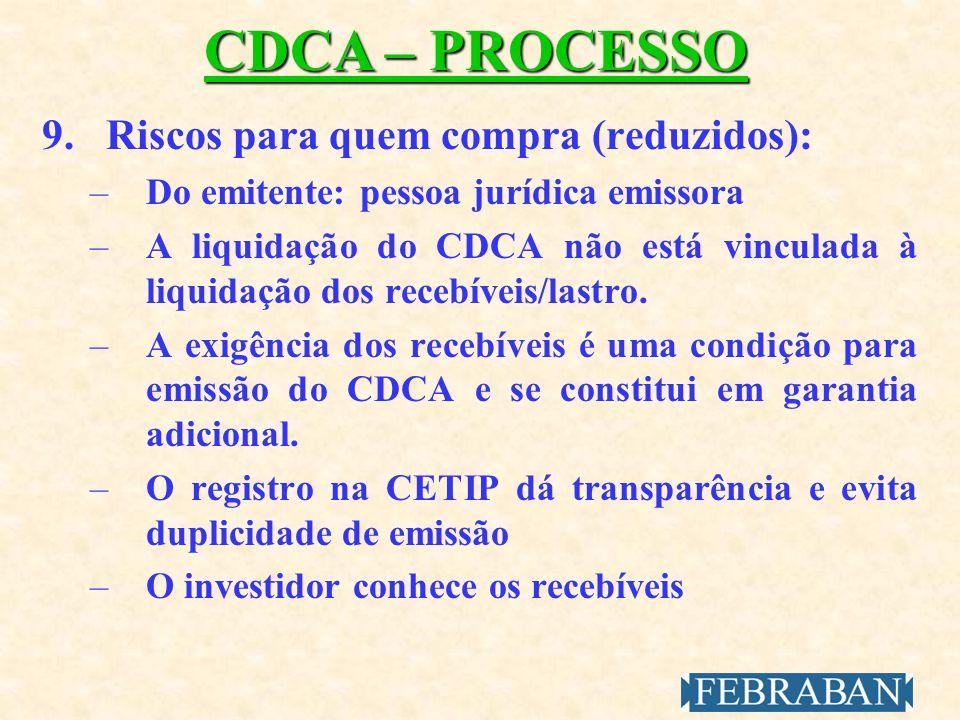 CDCA – PROCESSO 9. Riscos para quem compra (reduzidos):