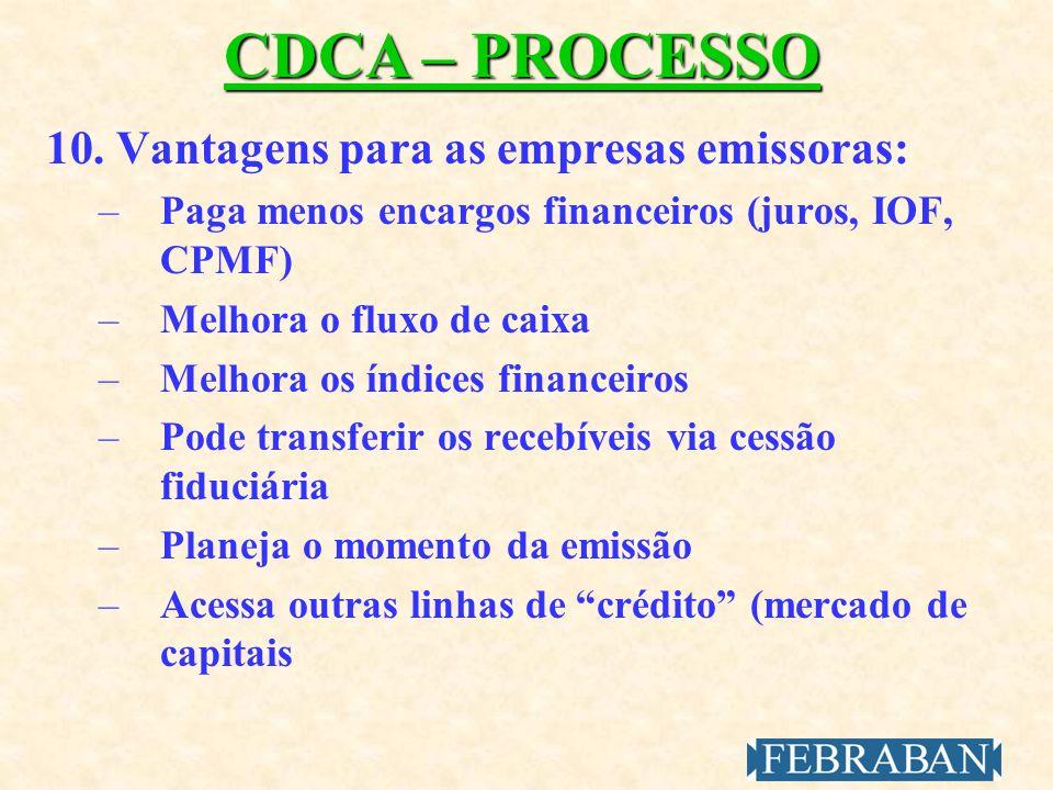 CDCA – PROCESSO Vantagens para as empresas emissoras: