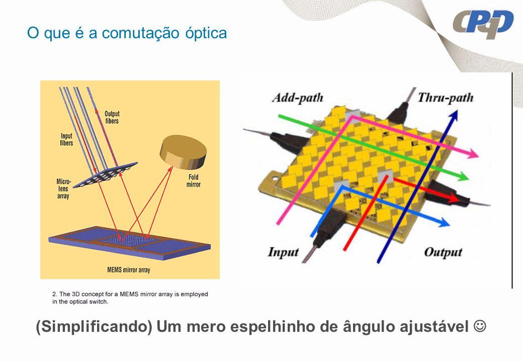 O que é a comutação óptica