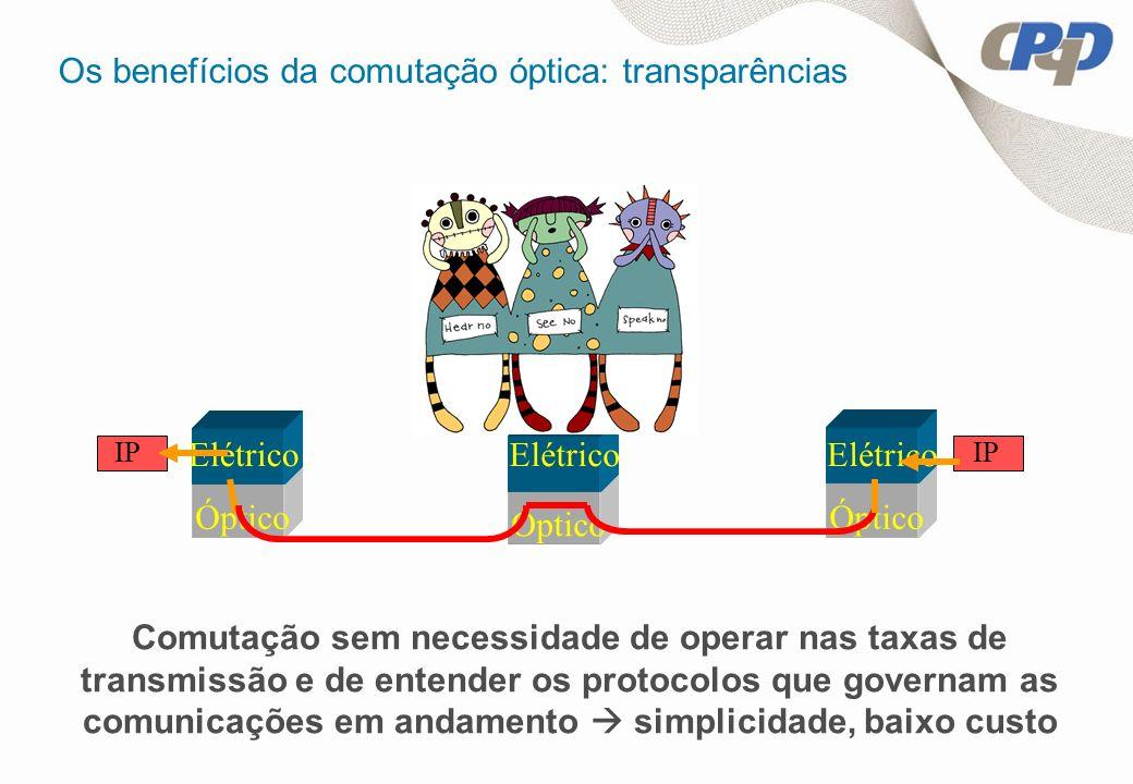 Os benefícios da comutação óptica: transparências