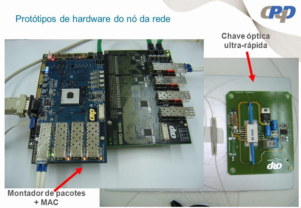 Protótipos de hardware do nó da rede