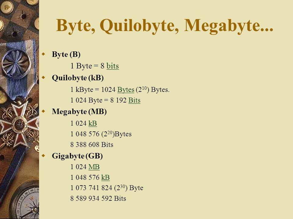 Byte, Quilobyte, Megabyte...