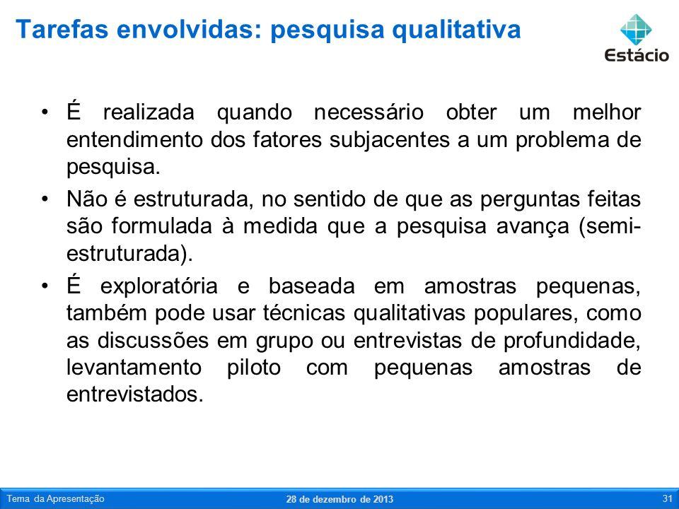 Tarefas envolvidas: pesquisa qualitativa