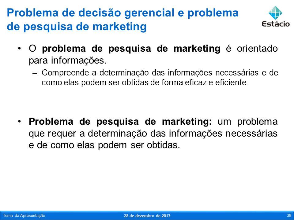 Problema de decisão gerencial e problema de pesquisa de marketing