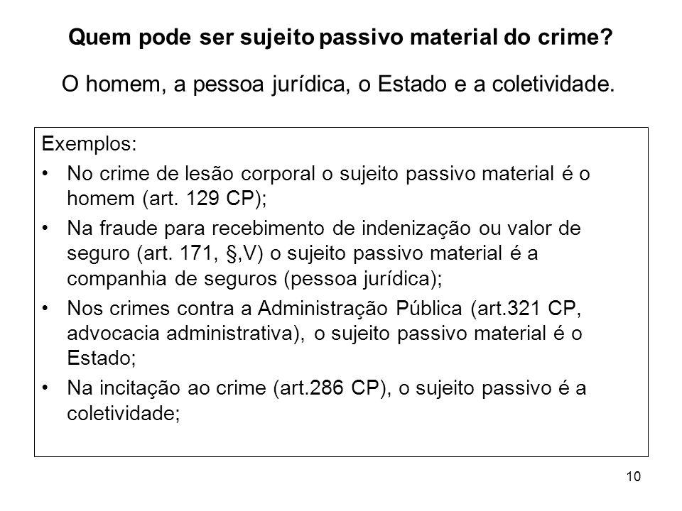 Quem pode ser sujeito passivo material do crime