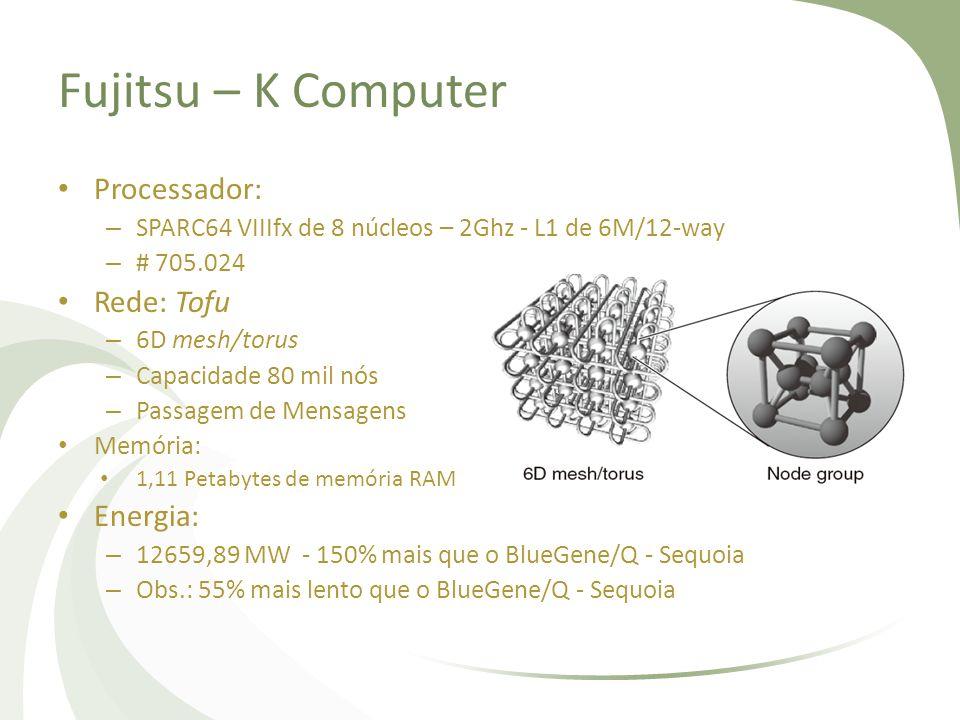 Fujitsu – K Computer Processador: Rede: Tofu Energia: