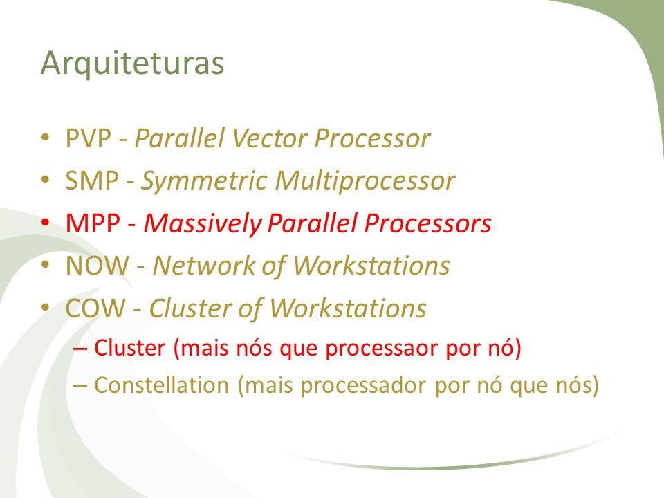Arquiteturas PVP - Parallel Vector Processor