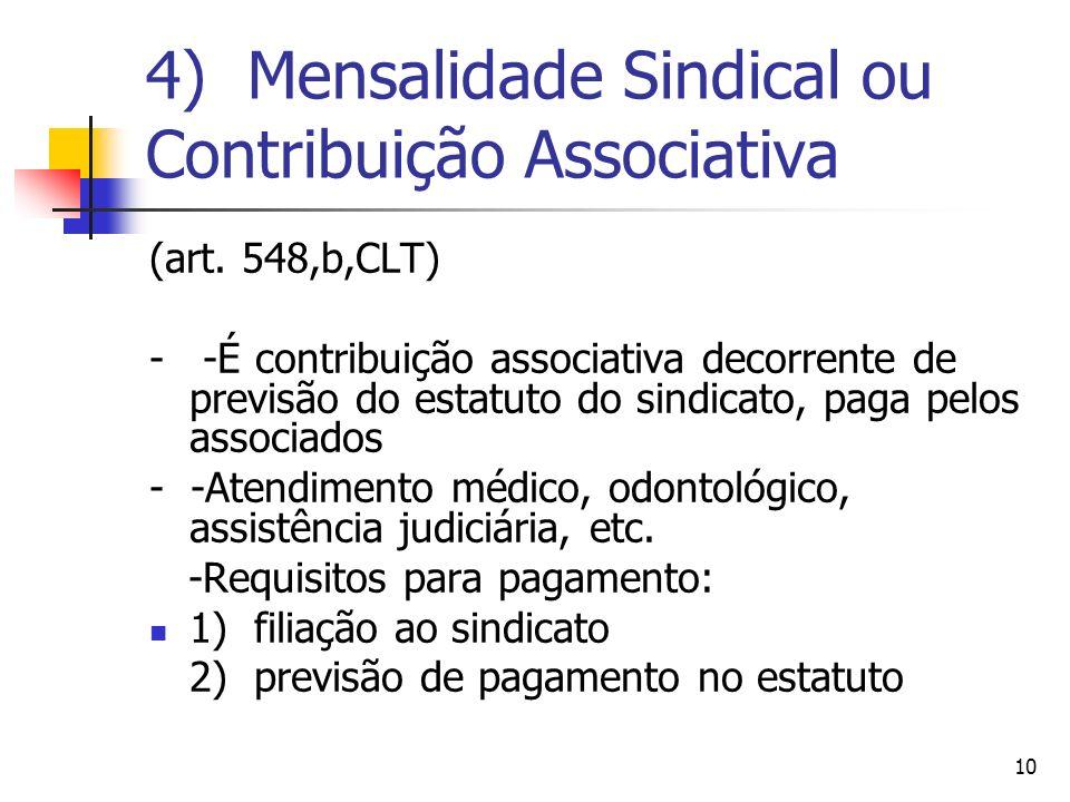 4) Mensalidade Sindical ou Contribuição Associativa