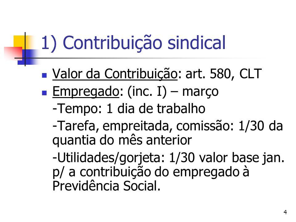 1) Contribuição sindical