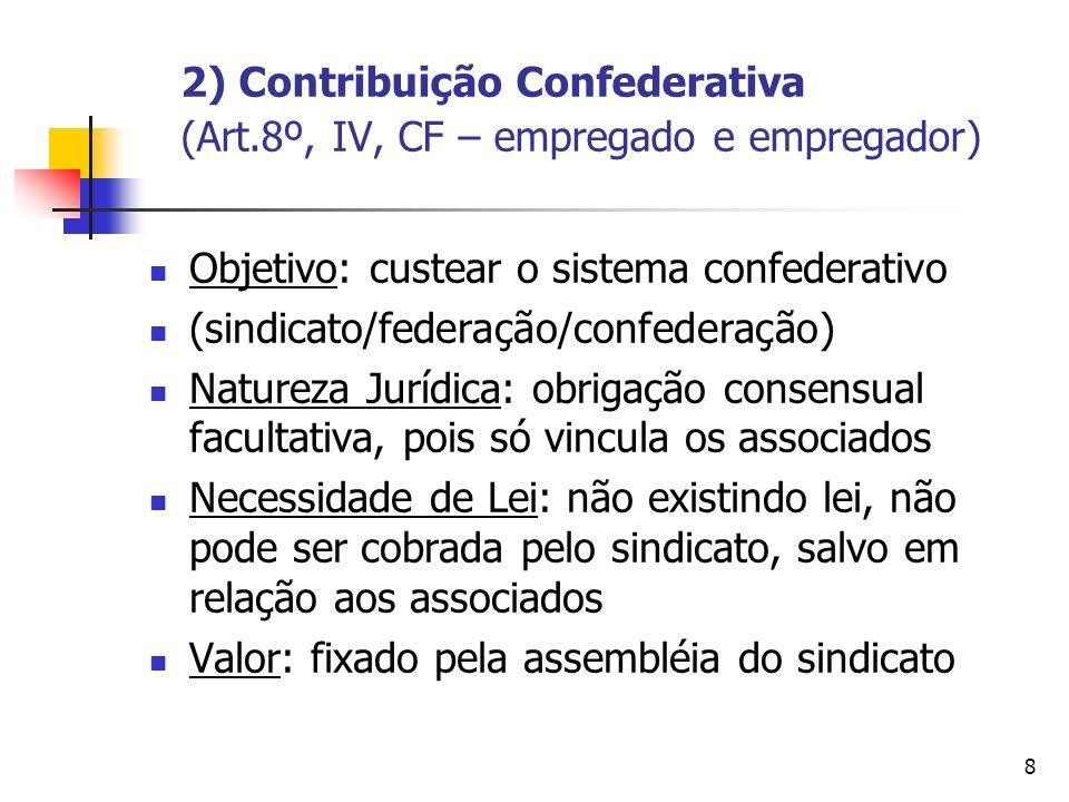 2) Contribuição Confederativa. (Art