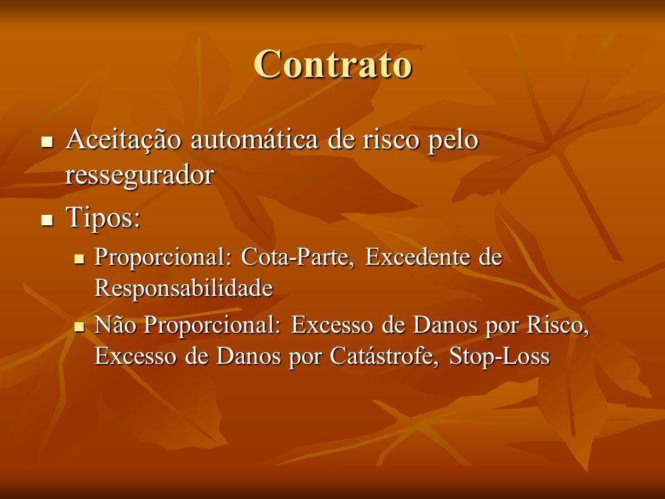 Contrato Aceitação automática de risco pelo ressegurador Tipos: