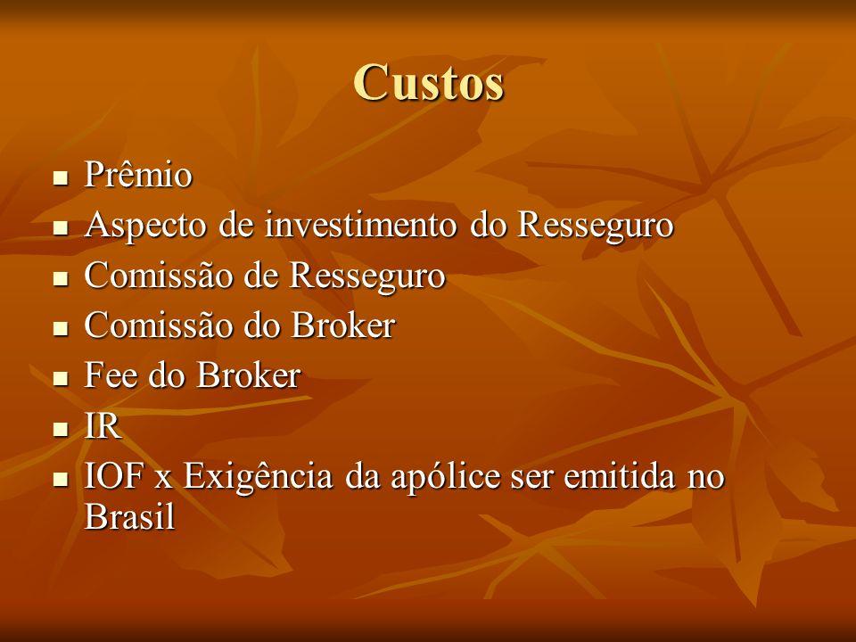 Custos Prêmio Aspecto de investimento do Resseguro