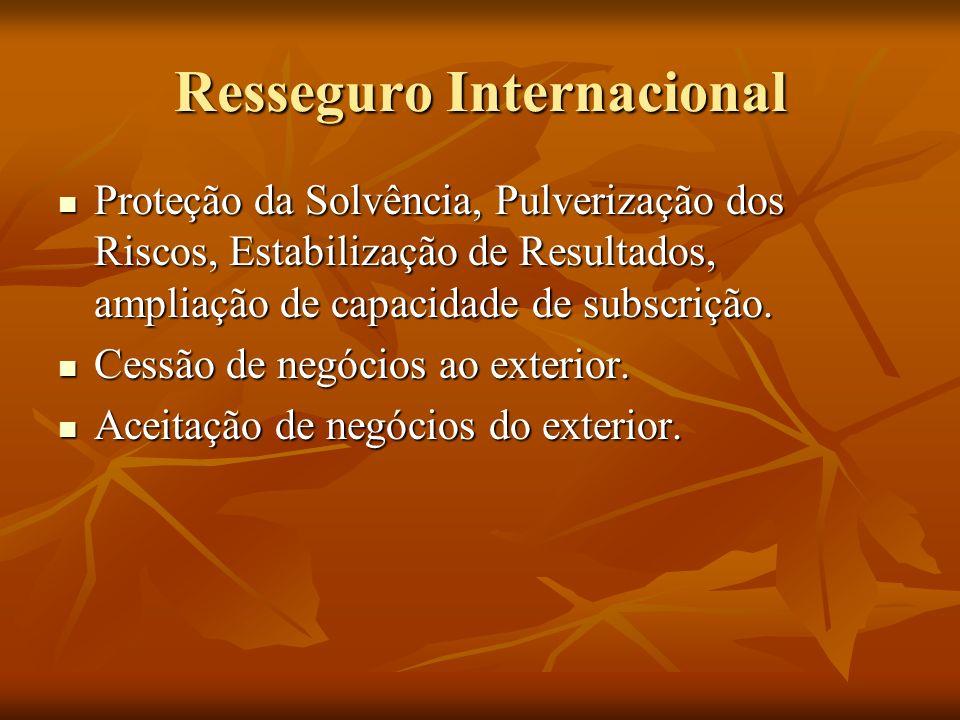 Resseguro Internacional