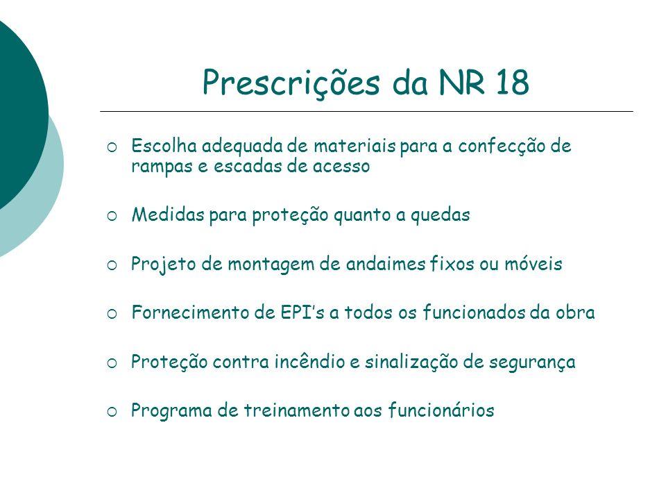 Prescrições da NR 18Escolha adequada de materiais para a confecção de rampas e escadas de acesso. Medidas para proteção quanto a quedas.