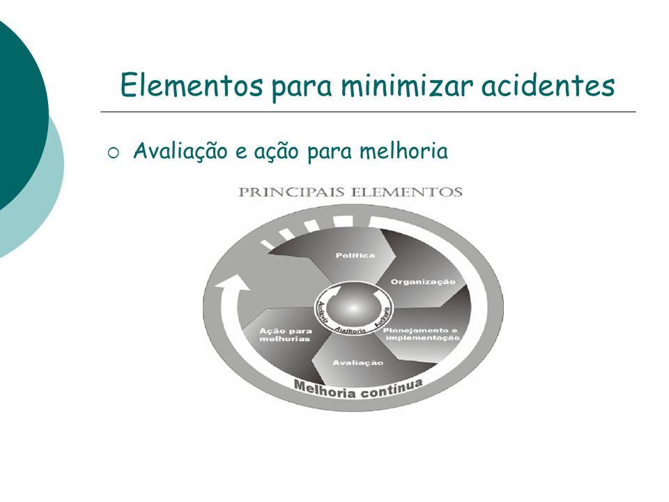 Elementos para minimizar acidentes