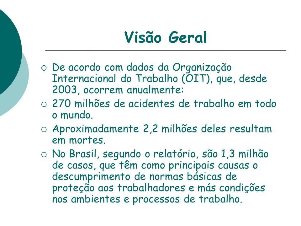 Visão Geral De acordo com dados da Organização Internacional do Trabalho (OIT), que, desde 2003, ocorrem anualmente: