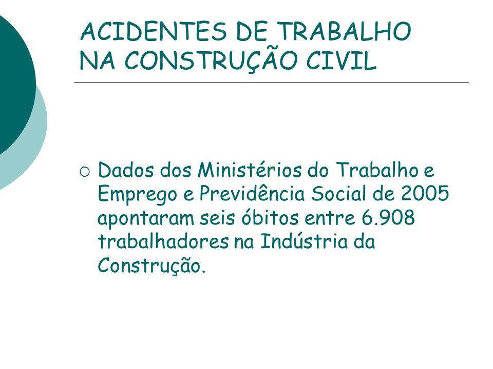 ACIDENTES DE TRABALHO NA CONSTRUÇÃO CIVIL