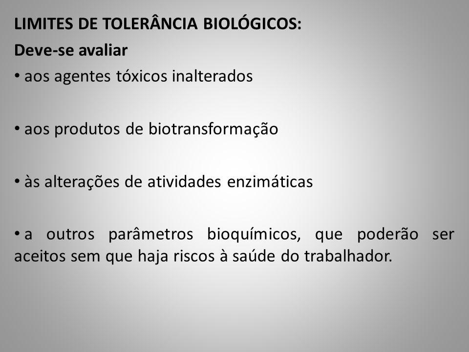 LIMITES DE TOLERÂNCIA BIOLÓGICOS: