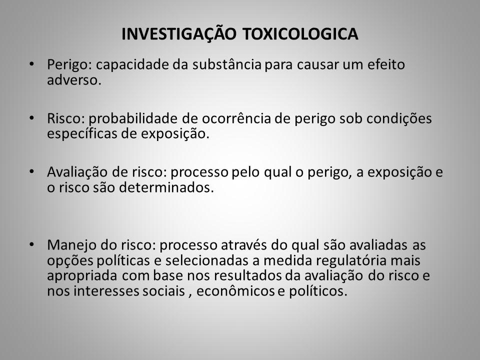 INVESTIGAÇÃO TOXICOLOGICA