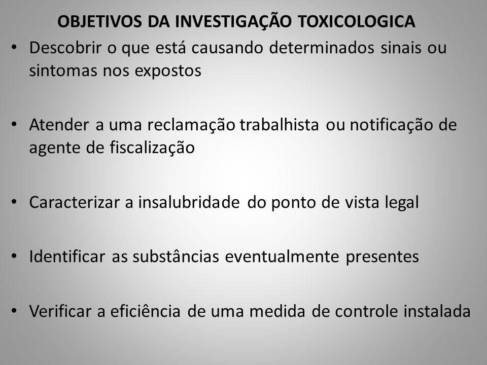 OBJETIVOS DA INVESTIGAÇÃO TOXICOLOGICA