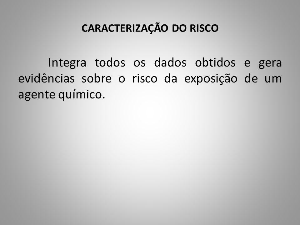CARACTERIZAÇÃO DO RISCO