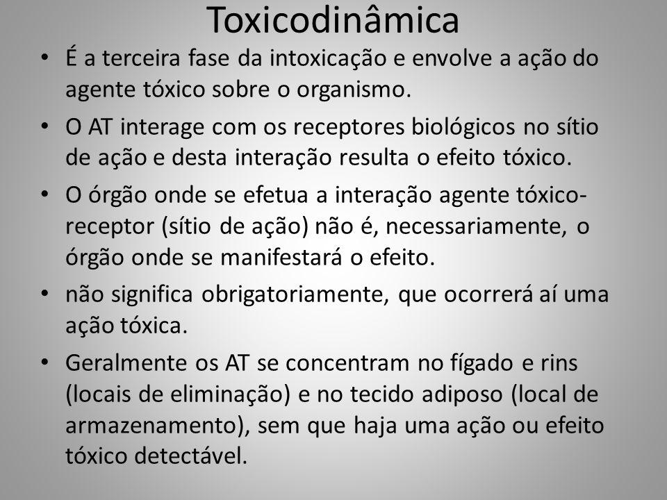 Toxicodinâmica É a terceira fase da intoxicação e envolve a ação do agente tóxico sobre o organismo.