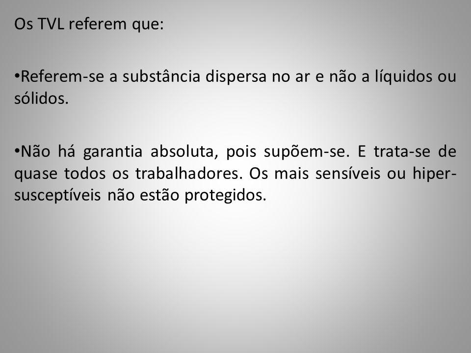 Os TVL referem que: Referem-se a substância dispersa no ar e não a líquidos ou sólidos.