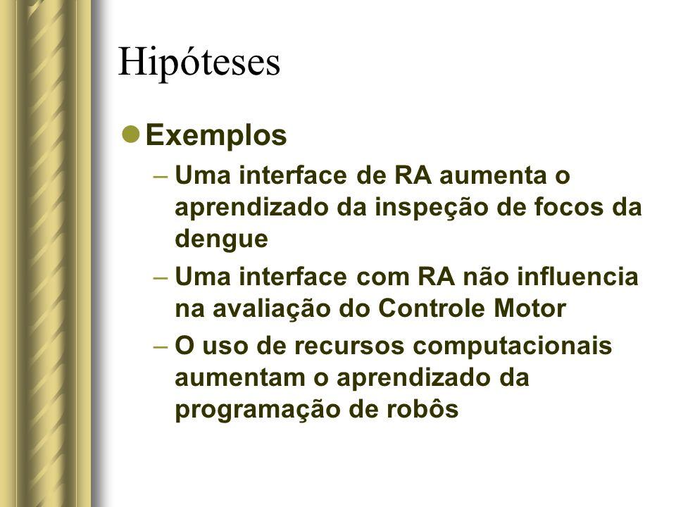 Hipóteses Exemplos. Uma interface de RA aumenta o aprendizado da inspeção de focos da dengue.