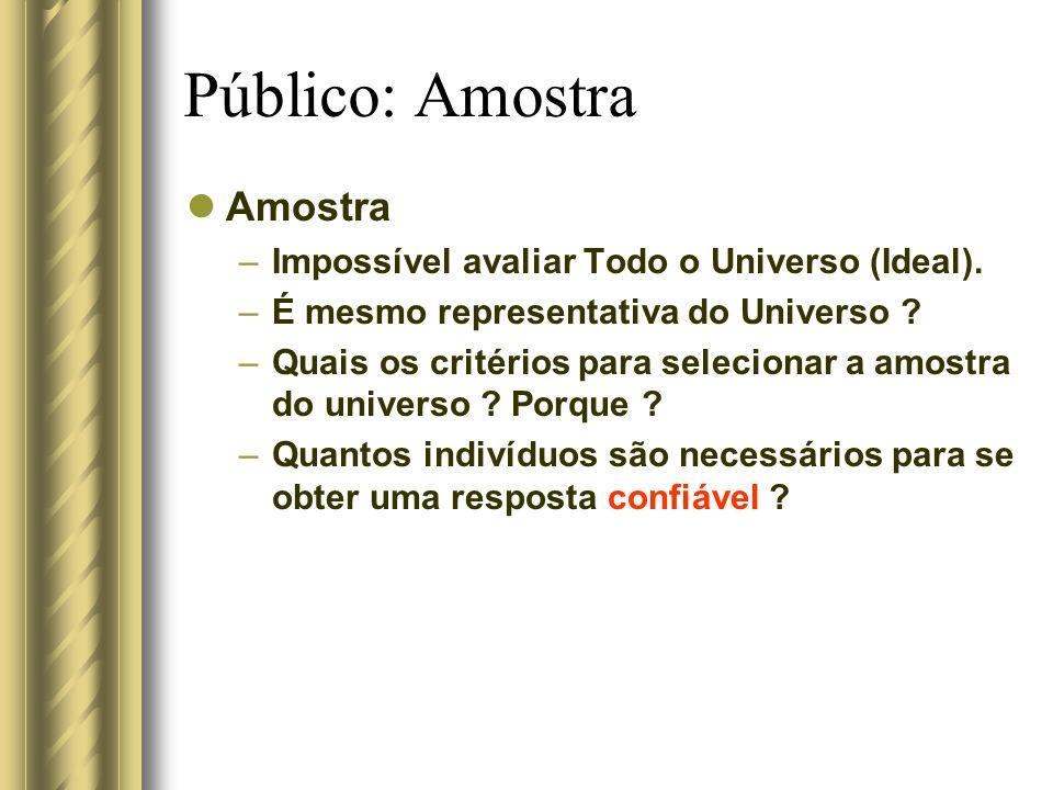 Público: Amostra Amostra Impossível avaliar Todo o Universo (Ideal).