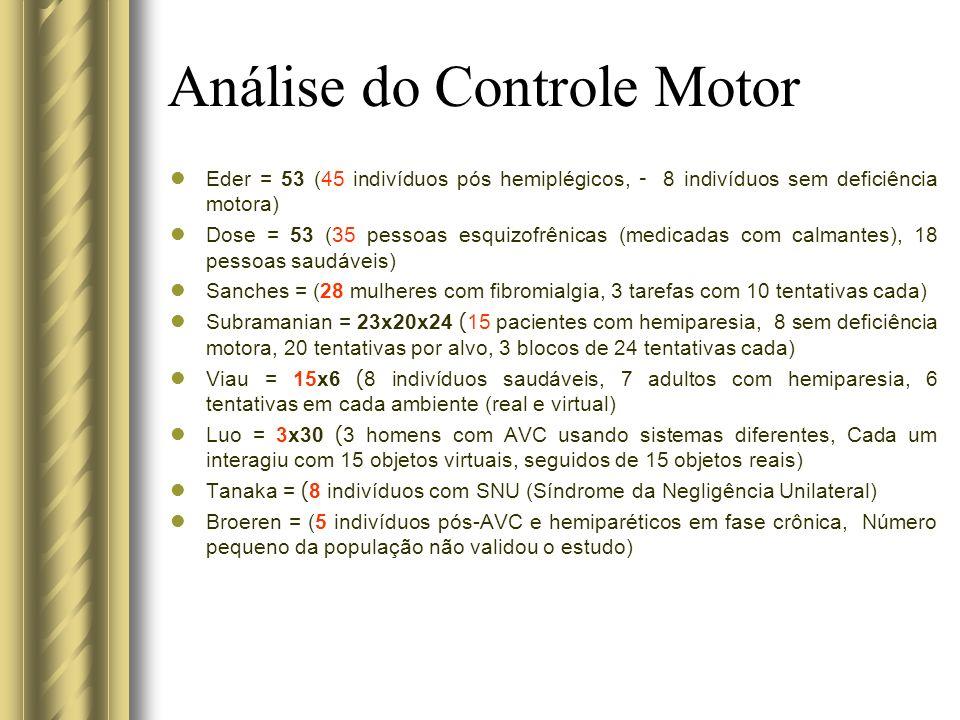 Análise do Controle Motor