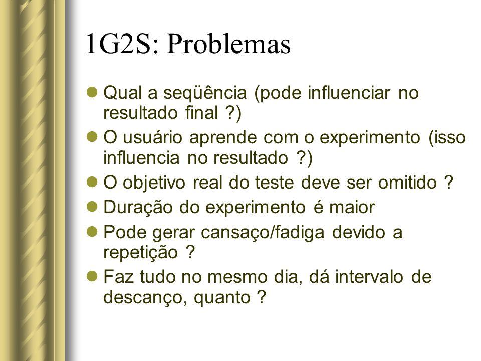 1G2S: Problemas Qual a seqüência (pode influenciar no resultado final ) O usuário aprende com o experimento (isso influencia no resultado )