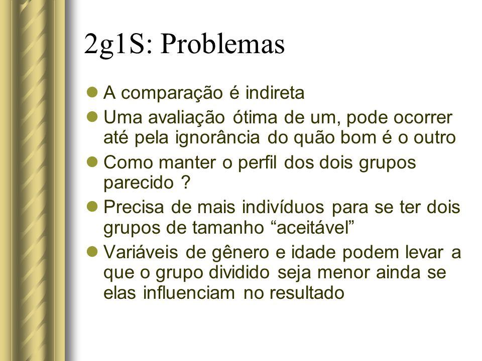 2g1S: Problemas A comparação é indireta
