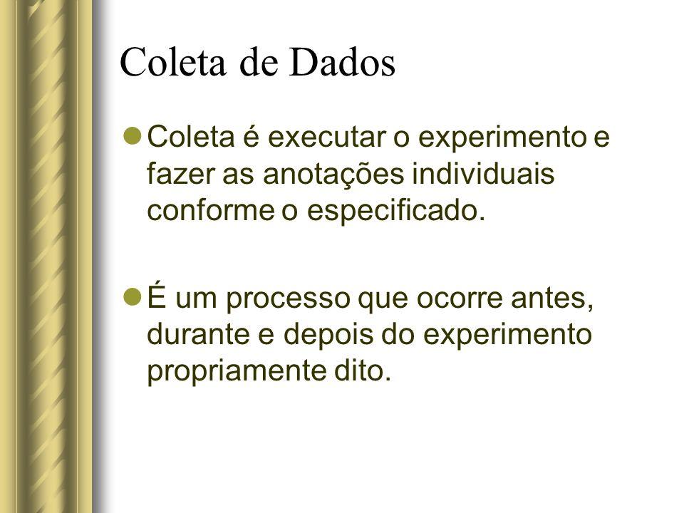 Coleta de Dados Coleta é executar o experimento e fazer as anotações individuais conforme o especificado.