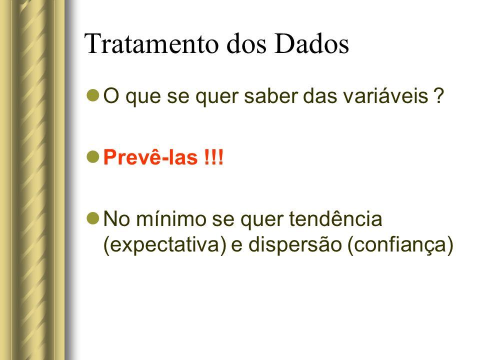 Tratamento dos Dados O que se quer saber das variáveis Prevê-las !!!