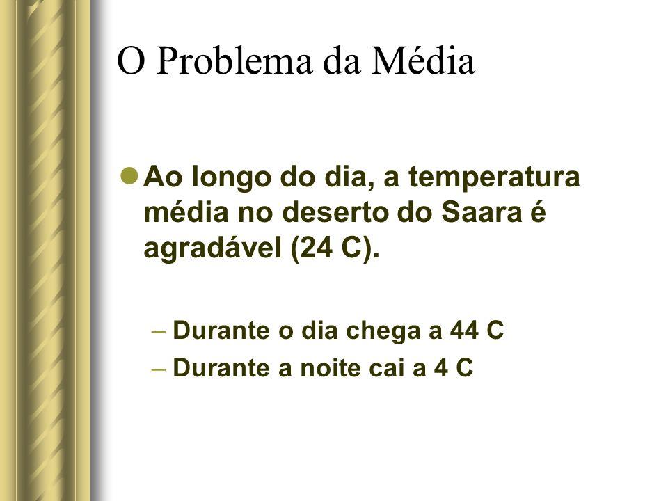 O Problema da Média Ao longo do dia, a temperatura média no deserto do Saara é agradável (24 C). Durante o dia chega a 44 C.