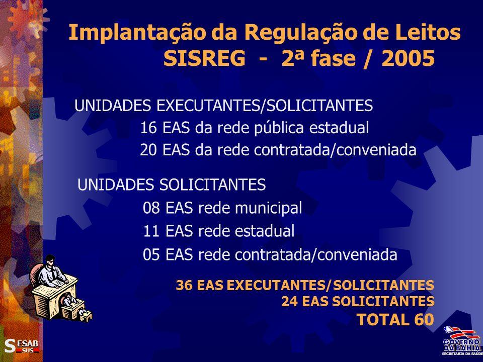 Implantação da Regulação de Leitos SISREG - 2ª fase / 2005